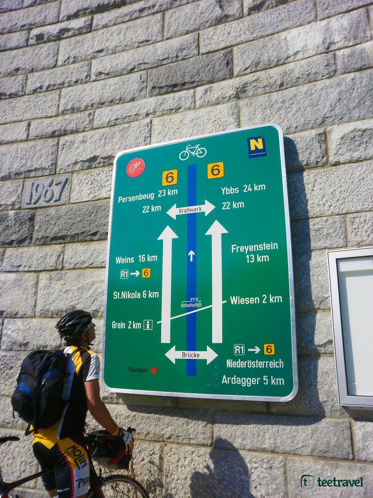Ruta del Danubio en bici - Señalización de la ruta